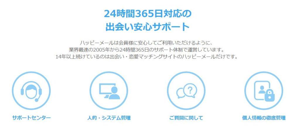 ハッピーメールサポート体制